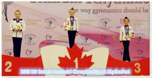 2015 RG Ontario Provincial Championships & RhythmFest